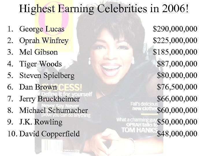 Highest Earning Celebrities in 2006! 1. George Lucas 2. Oprah Winfrey 3. Mel Gibson