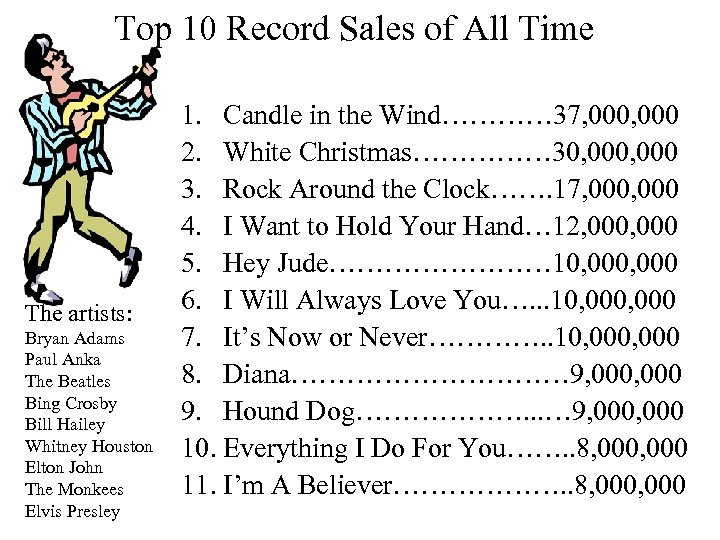 Top 10 Record Sales of All Time The artists: Bryan Adams Paul Anka The