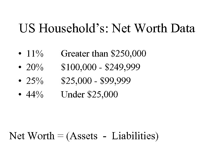 US Household's: Net Worth Data • • 11% 20% 25% 44% Greater than $250,