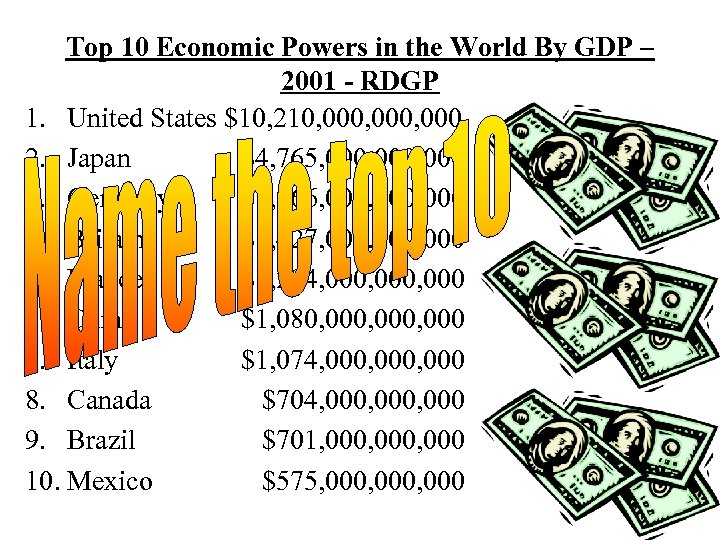 Top 10 Economic Powers in the World By GDP – 2001 - RDGP 1.