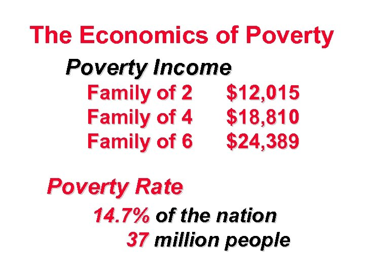 The Economics of Poverty Income Family of 2 Family of 4 Family of 6
