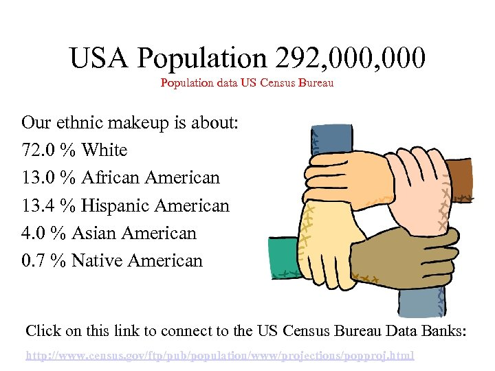 USA Population 292, 000 Population data US Census Bureau Our ethnic makeup is about: