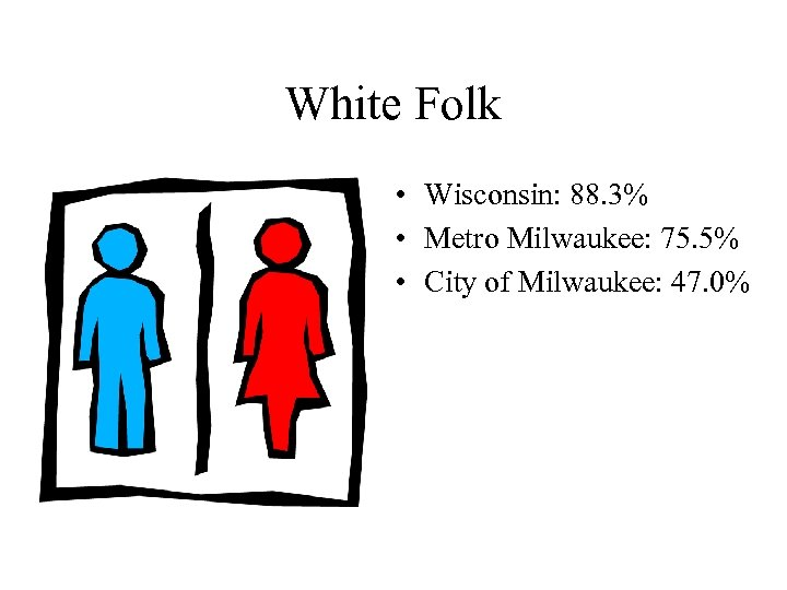 White Folk • Wisconsin: 88. 3% • Metro Milwaukee: 75. 5% • City of