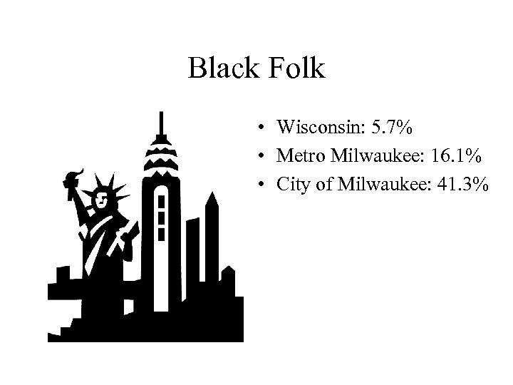 Black Folk • Wisconsin: 5. 7% • Metro Milwaukee: 16. 1% • City of