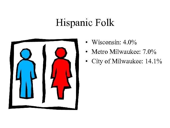 Hispanic Folk • Wisconsin: 4. 0% • Metro Milwaukee: 7. 0% • City of