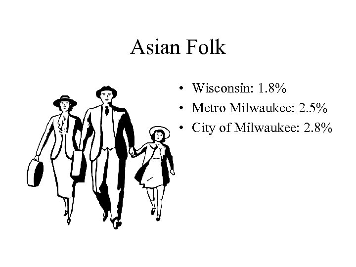 Asian Folk • Wisconsin: 1. 8% • Metro Milwaukee: 2. 5% • City of