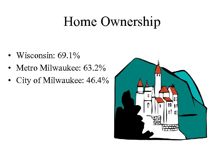 Home Ownership • Wisconsin: 69. 1% • Metro Milwaukee: 63. 2% • City of
