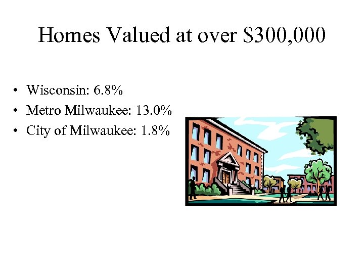 Homes Valued at over $300, 000 • Wisconsin: 6. 8% • Metro Milwaukee: 13.