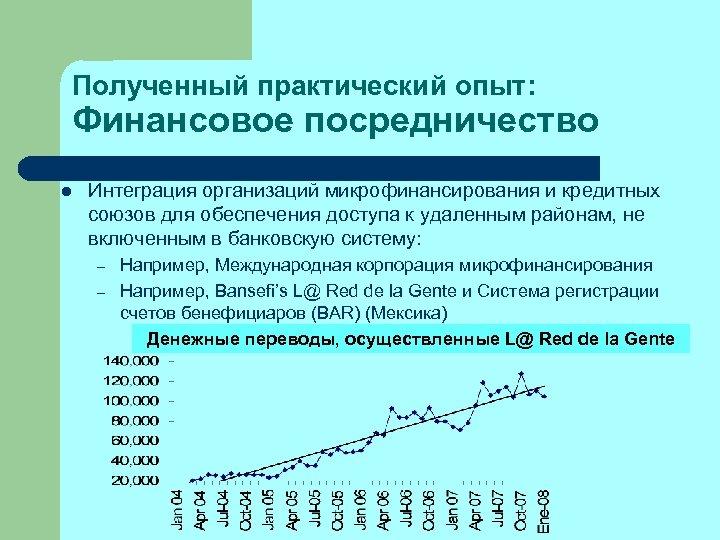 Полученный практический опыт: Финансовое посредничество l Интеграция организаций микрофинансирования и кредитных союзов для обеспечения