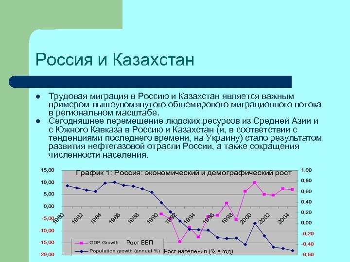 Россия и Казахстан l l Трудовая миграция в Россию и Казахстан является важным примером