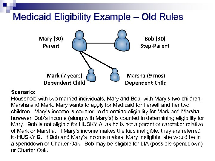 Medicaid Eligibility Example – Old Rules Mary (30) Parent Mark (7 years) Dependent Child