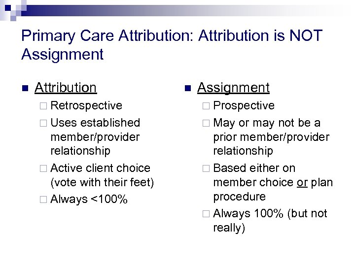 Primary Care Attribution: Attribution is NOT Assignment n Attribution n Assignment ¨ Retrospective ¨