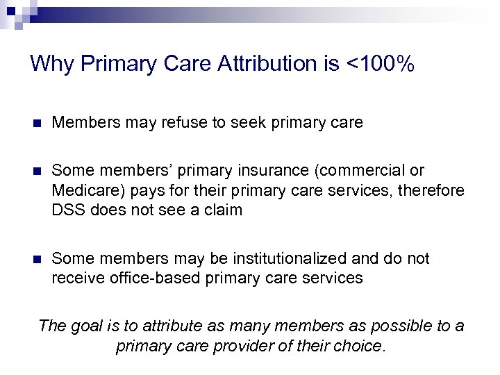 Why Primary Care Attribution is <100% n Members may refuse to seek primary care