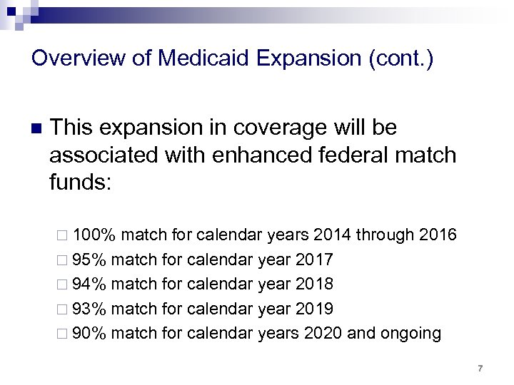 Overview of Medicaid Expansion (cont. ) n This expansion in coverage will be associated