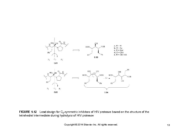 FIGURE 5. 12 Lead design for C 2 symmetric inhibitors of HIV protease based on