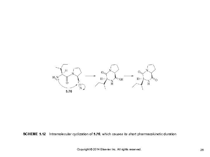 SCHEME 5. 12 Intramolecular cyclization of 5. 76, which causes its short pharmacokinetic duration Copyright