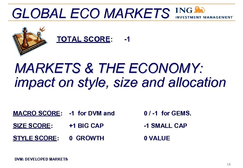 GLOBAL ECO MARKETS TOTAL SCORE: -1 MARKETS & THE ECONOMY: impact on style, size