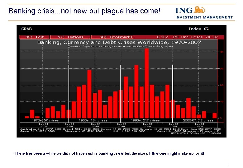 Banking crisis. . . not new but plague has come! There has been a