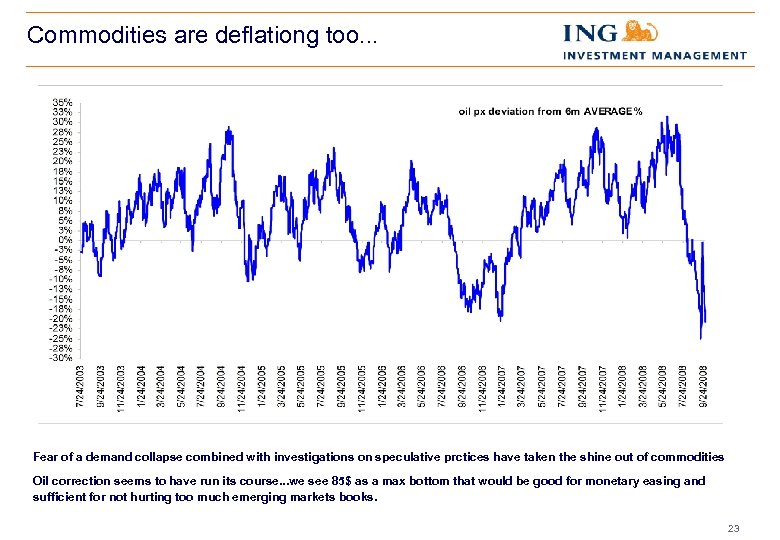 Commodities are deflationg too. . . Fear of a demand collapse combined with investigations