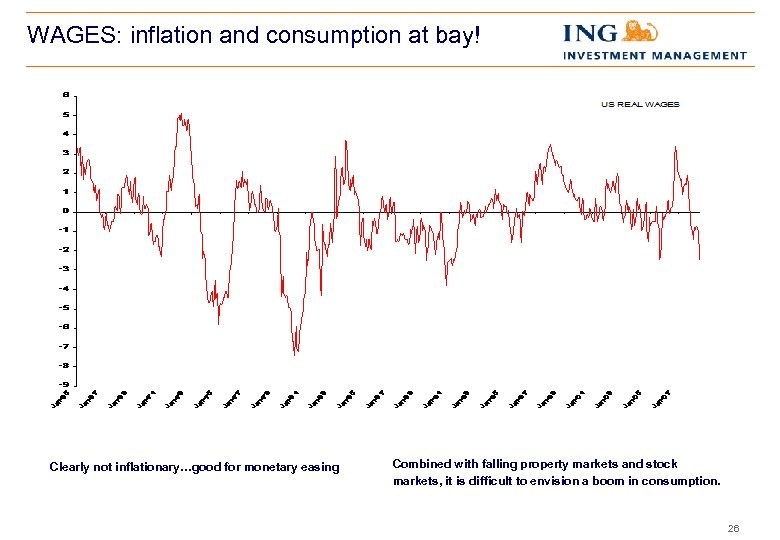 WAGES: inflation and consumption at bay! Clearly not inflationary…good for monetary easing Combined with