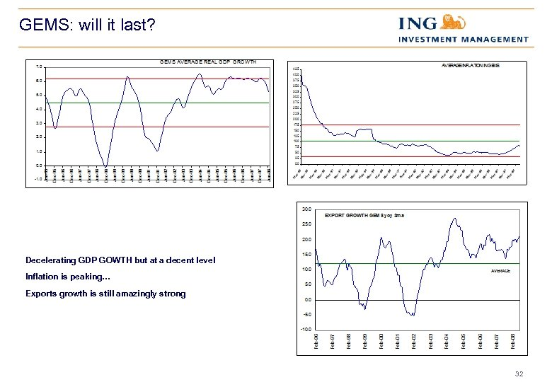 GEMS: will it last? Decelerating GDP GOWTH but at a decent level Inflation is