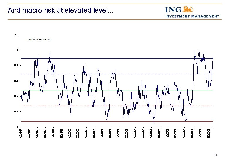 And macro risk at elevated level. . . 41