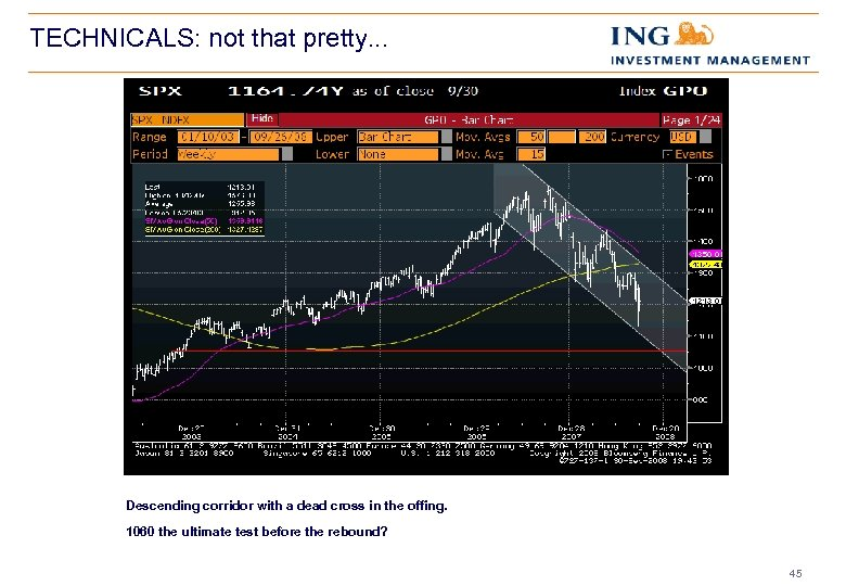 TECHNICALS: not that pretty. . . Descending corridor with a dead cross in the