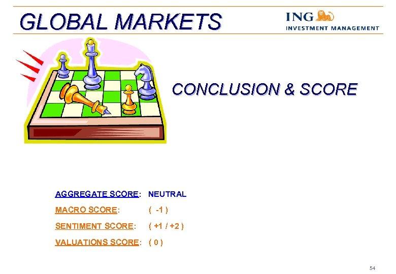 GLOBAL MARKETS CONCLUSION & SCORE AGGREGATE SCORE: NEUTRAL MACRO SCORE: ( -1 ) SENTIMENT