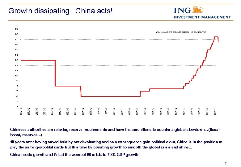 Growth dissipating. . . China acts! Chineese authorities are relaxing reserve requirements and have