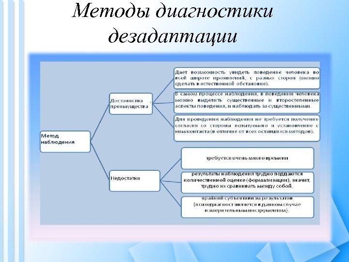 Методы диагностики дезадаптации