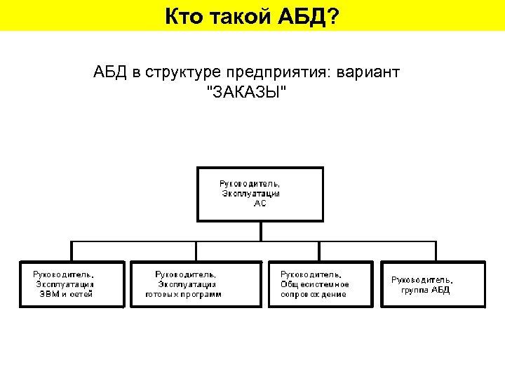 Кто такой АБД? АБД в структуре предприятия: вариант