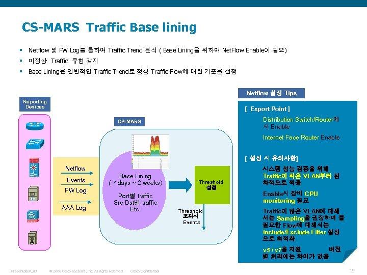 CS-MARS Traffic Base lining § Netflow 및 FW Log를 통하여 Traffic Trend 분석 (