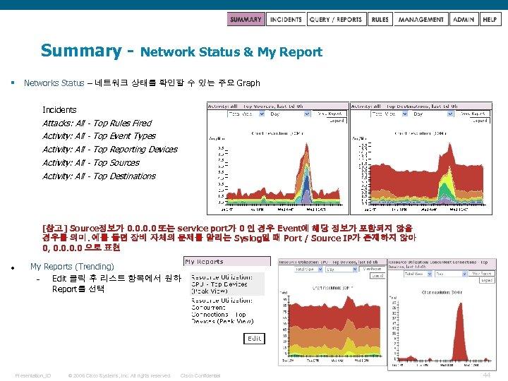 Summary § Network Status & My Report Networks Status – 네트워크 상태를 확인할 수