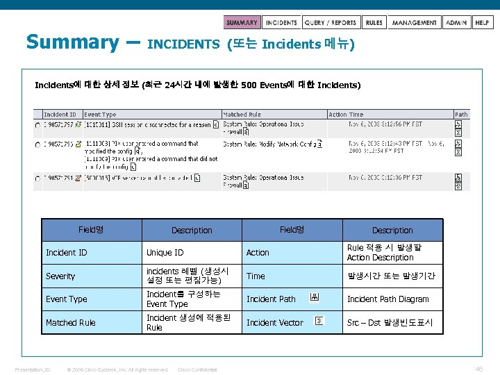 Summary – INCIDENTS (또는 Incidents 메뉴) Incidents에 대한 상세 정보 (최근 24시간 내에 발생한