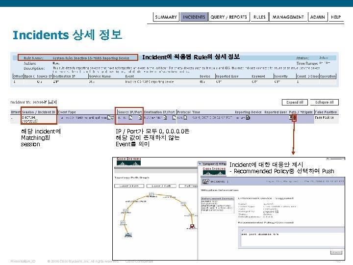Incidents 상세 정보 Incident에 적용된 Rule의 상세 정보 해당 incident에 Matching된 session IP /