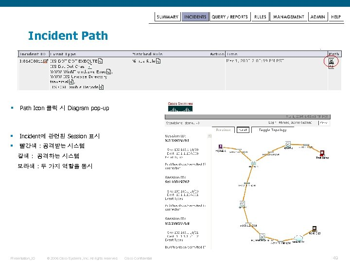 Incident Path § Path Icon 클릭 시 Diagram pop-up § Incident에 관련된 Session 표시