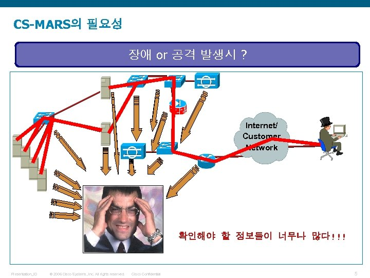 CS-MARS의 필요성 장애 or 공격 발생시 ? Internet/ Customer Network 확인해야 할 정보들이 너무나