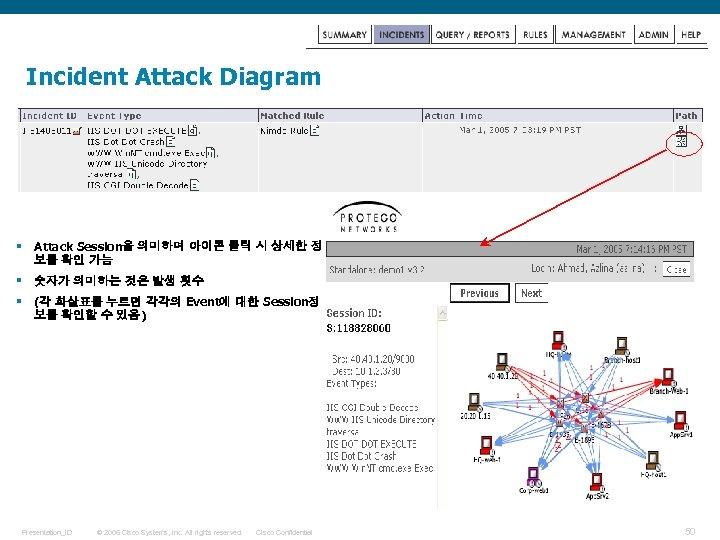 Incident Attack Diagram § Attack Session을 의미하며 아이콘 클릭 시 상세한 정 보를 확인