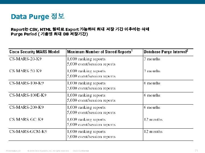 Data Purge 정보 Report는 CSV, HTML 형태로 Export 가능하며 최대 저장 기간 이후에는 삭제