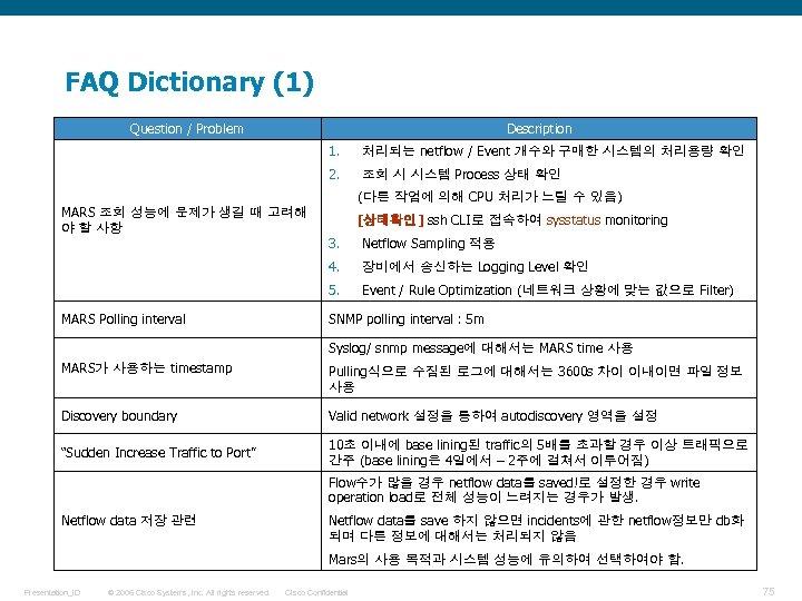 FAQ Dictionary (1) Question / Problem Description 1. 2. MARS 조회 성능에 문제가 생길