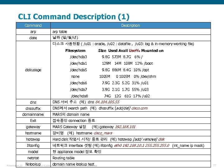 CLI Command Description (1) Command Description arp table date 날짜 (일/월/년) 디스크 사용현황 (