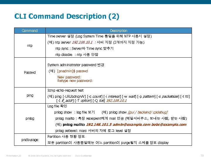 CLI Command Description (2) Command Description Time server 설정 (Log System Time 통일을 위해