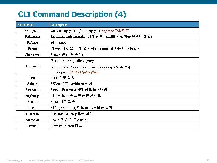 CLI Command Description (4) Command Description Pnupgrade Os patch upgrade (예) pnupgrade파일경로 Raidstatus Raid