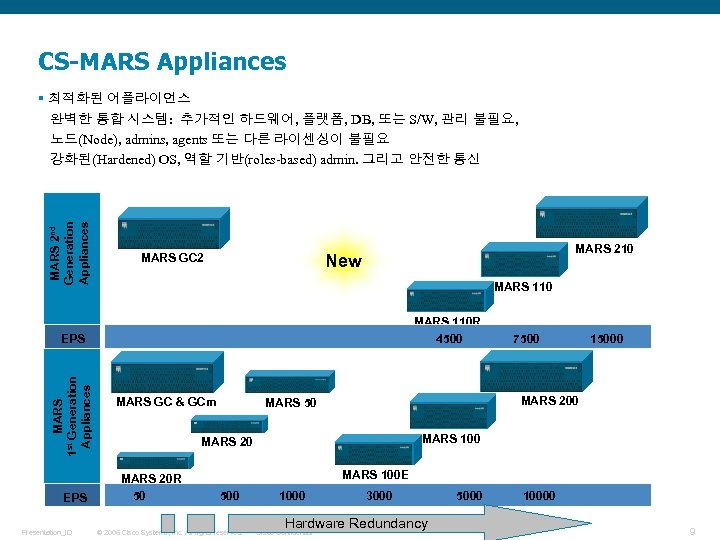 CS-MARS Appliances MARS 2 nd Generation Appliances § 최적화된 어플라이언스 완벽한 통합 시스템: 추가적인