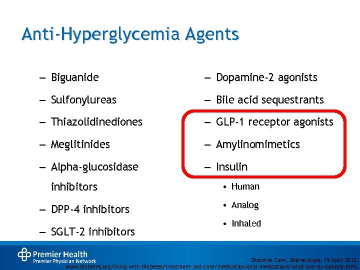 Anti-Hyperglycemia Agents – Biguanide – Dopamine-2 agonists – Sulfonylureas – Bile acid sequestrants –