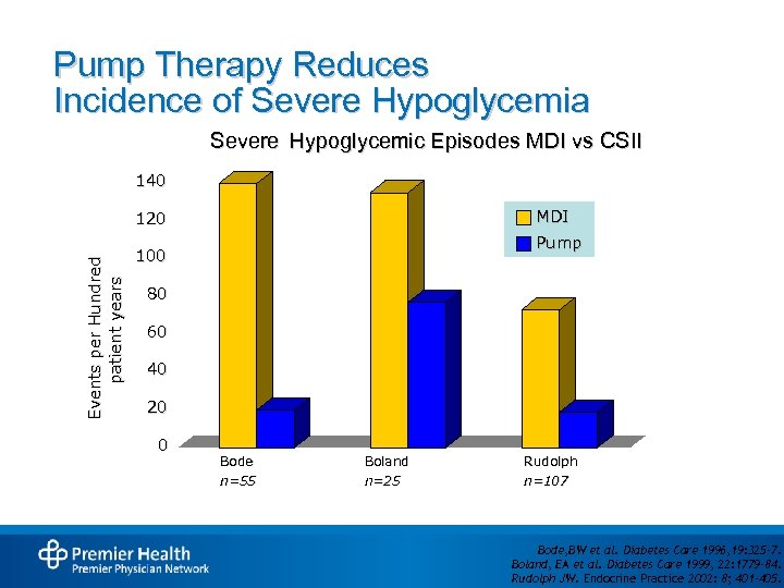 Pump Therapy Reduces Incidence of Severe Hypoglycemia Severe Hypoglycemic Episodes MDI vs CSII 140