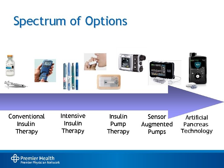 Spectrum of Options Conventional Insulin Therapy Intensive Insulin Therapy Insulin Pump Therapy Sensor Augmented