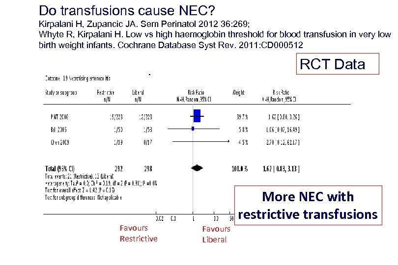 Do transfusions cause NEC? Kirpalani H, Zupancic JA. Sem Perinatol 2012 36: 269; Whyte