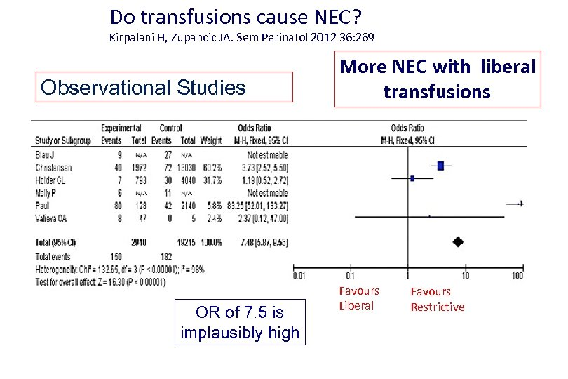 Do transfusions cause NEC? Kirpalani H, Zupancic JA. Sem Perinatol 2012 36: 269 Observational