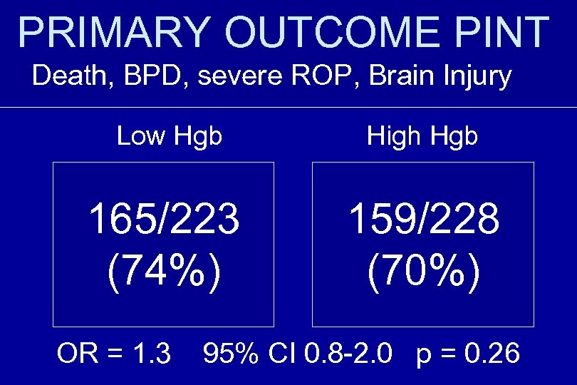 PRIMARY OUTCOME PINT Death, BPD, severe ROP, Brain Injury Low Hgb High Hgb 165/223